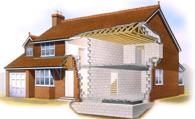 «ПЕНОБЕТОН» Дом (дома) из пенобетона. СНиП - строительные нормы и правила